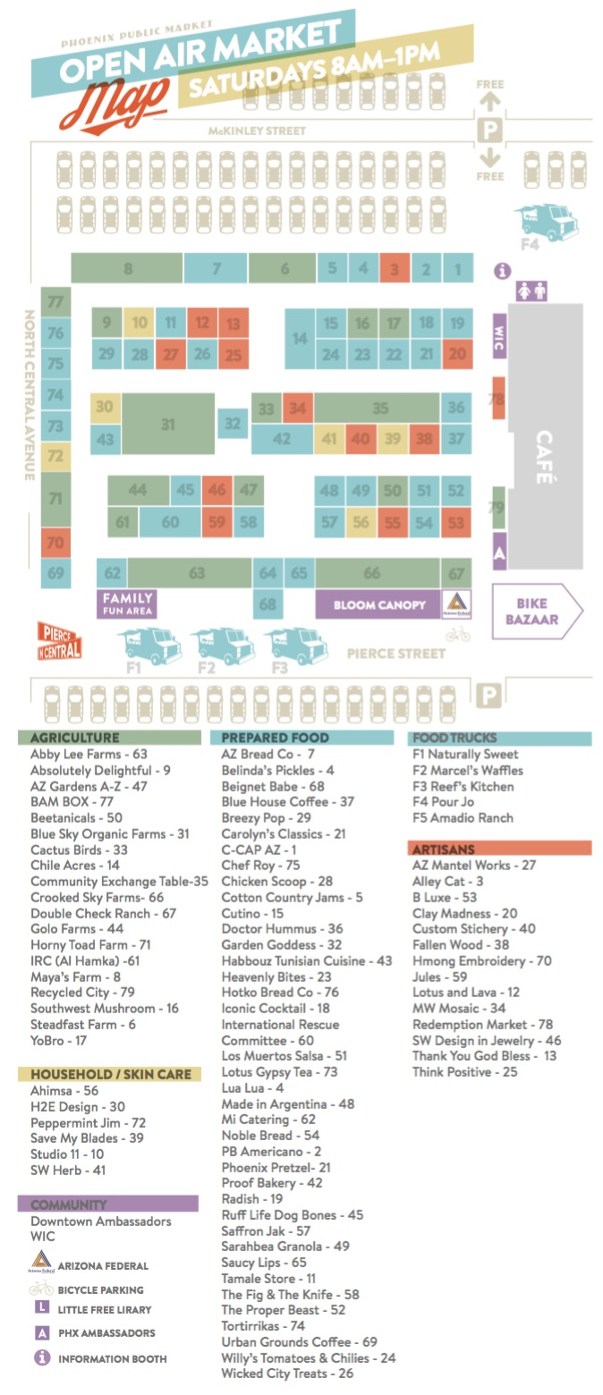 Market Map 10.20