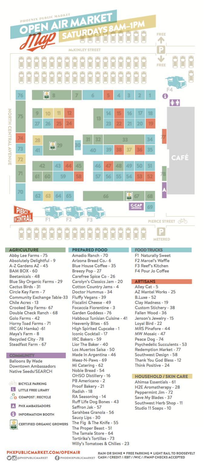 Market Map 3.17