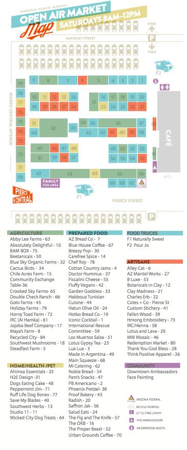 Market Map 5.25