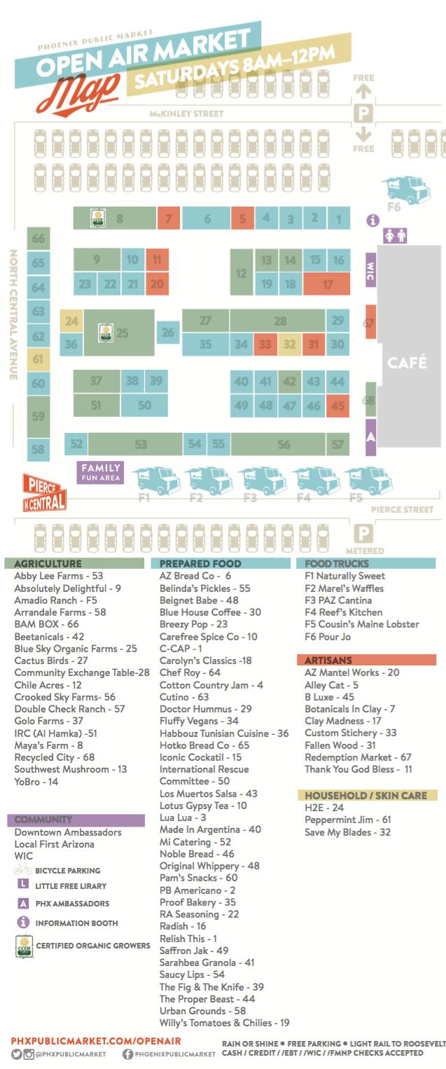 Market Map 8.18